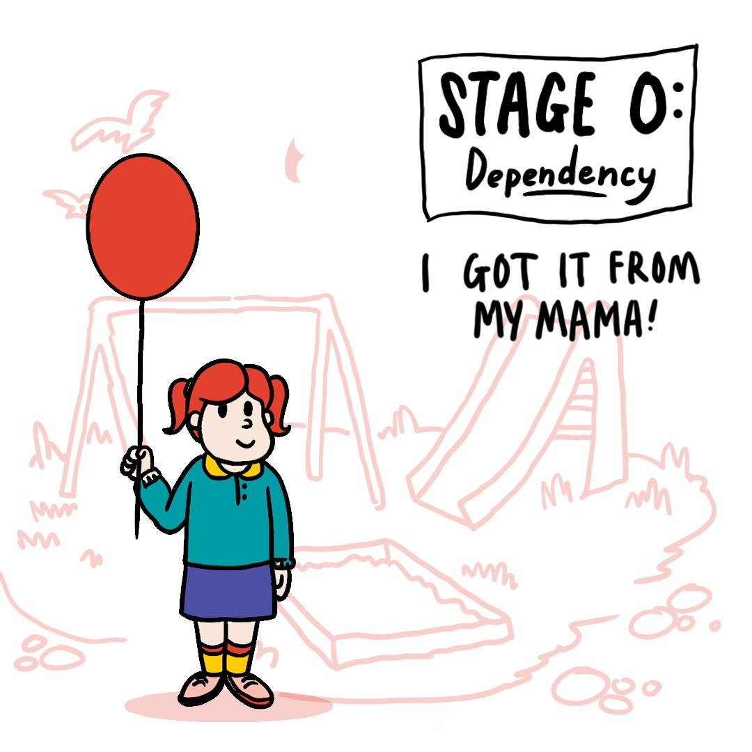 stage-0-financial-dependency