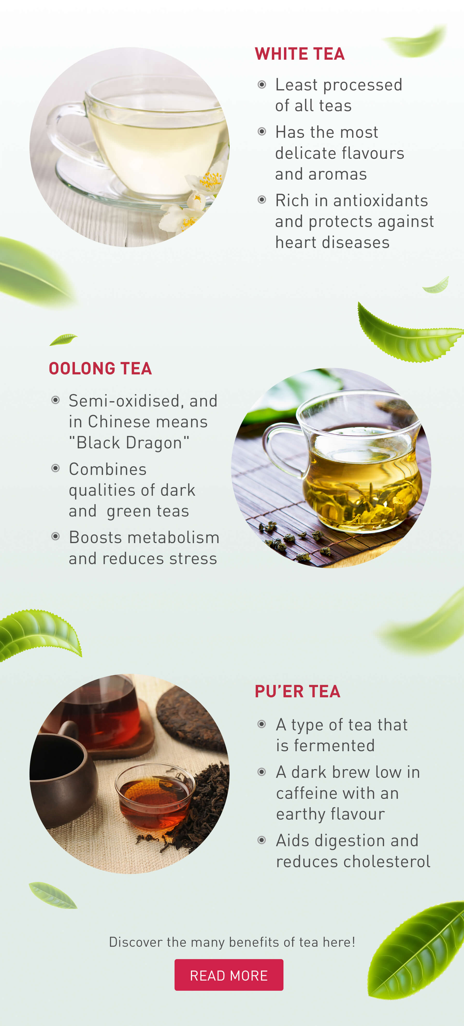 health factor of teas